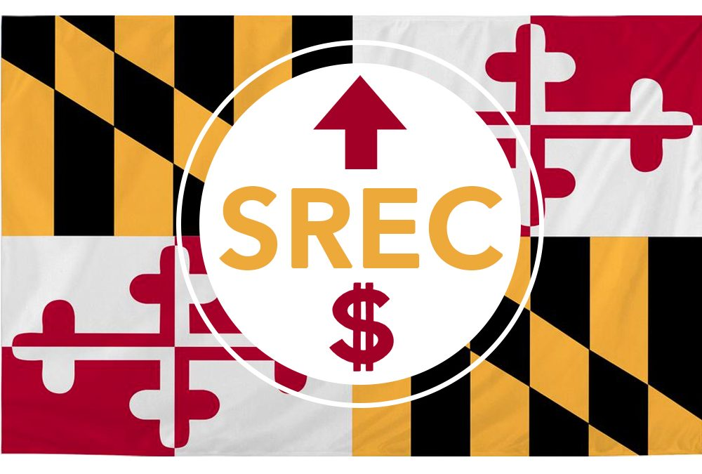 Why have Maryland SREC's gone up so much recently?